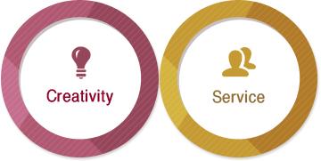 Creativity, Service