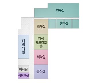 총장실, 화정메모리얼홀, 교수연구실, 비서실, 회의실