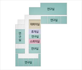 연구실, 대회의실,휴게실, 소회의실