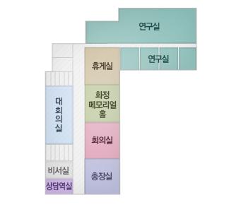 총장실, 회의실, 화정메모리얼홀, 휴게실, 교수연구실, 상담역실, 비서실, 대회의실