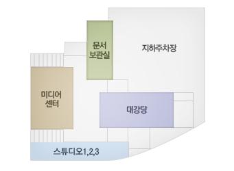문서보관실 / 미디어센터 / 스튜디오1,2,3 / 대강당 / 지하주차장
