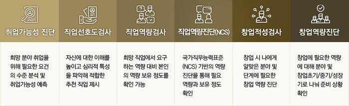 온라인 취업 지원 서비스에 대한 설명 : 아랫글 참조